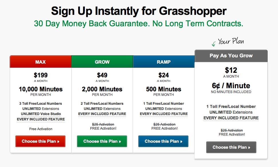 Grasshopper Plans for Entrepreneurs