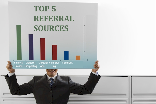 Referral sources for entrepreneurs