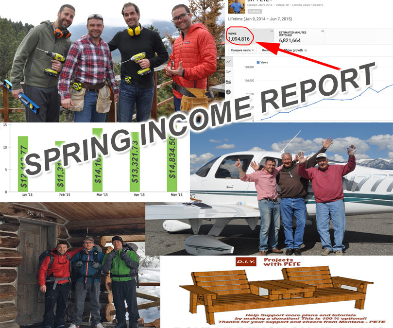 2015 Spring Income Report and Overview