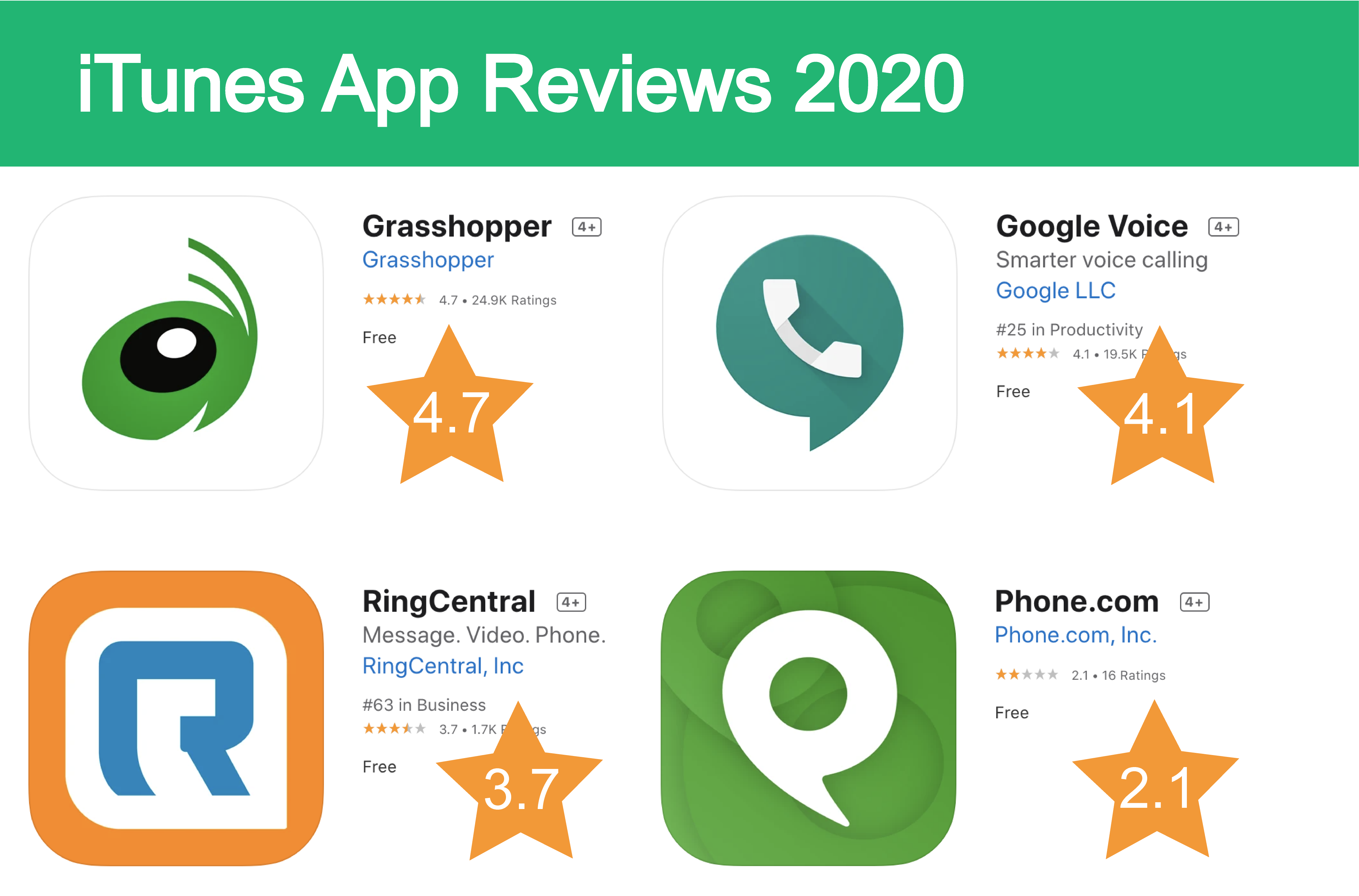 itunes app reviews for 800 number services