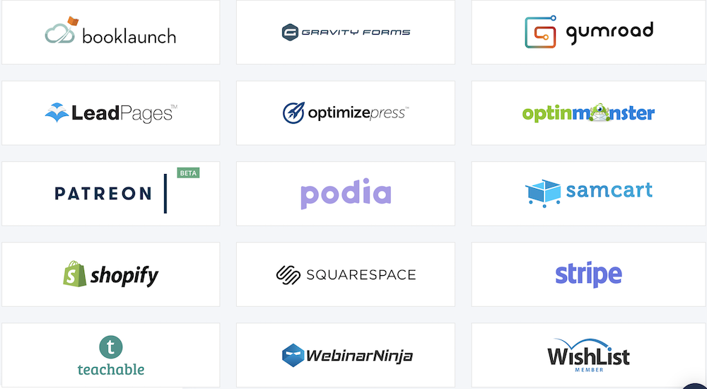 ConvertKit software integrations for ecommerce
