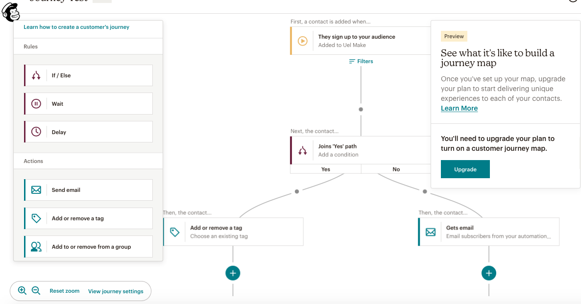 Mailchimp customer journey email automation builder