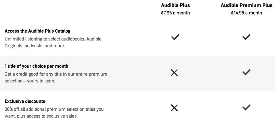 Get Motivated Learning Apps Audible Pricing